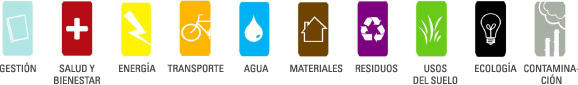 Logos de evaluación de Breeam:  gestión, salud y bienestar, energía, etc.